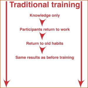 growthco-knowledgebasedtraining