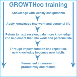GROWTHCO-TRANSFORMATIONAL-TRAINING